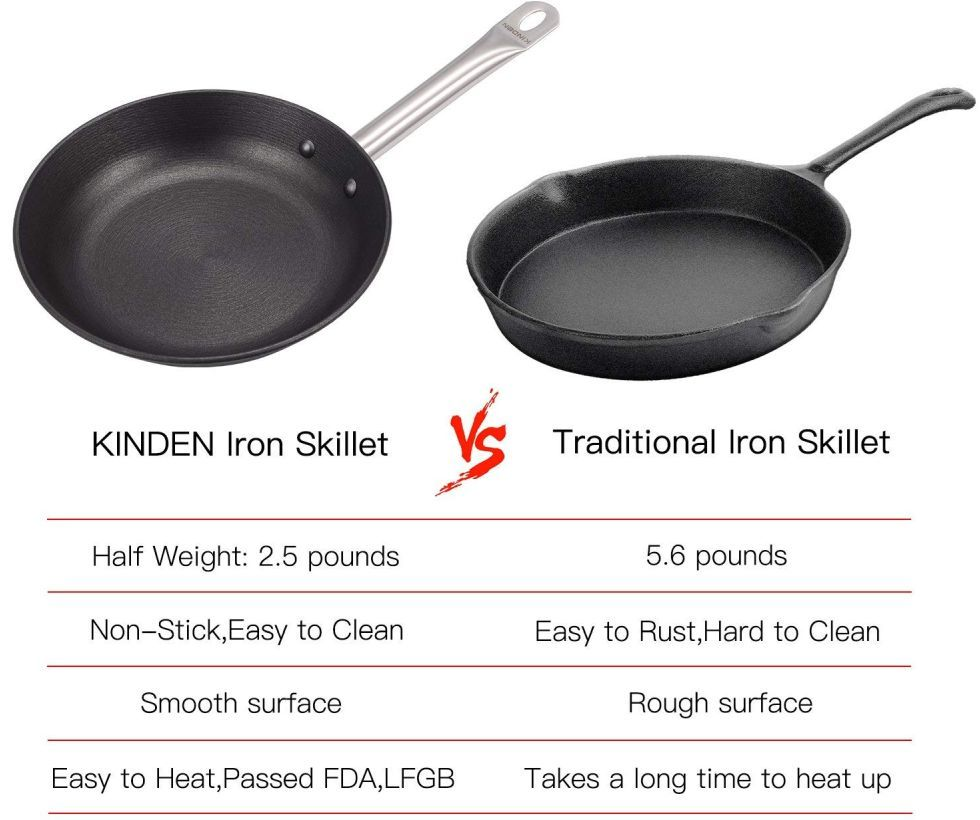 1 KINDEN Lightweight Cast Iron Skillet Review